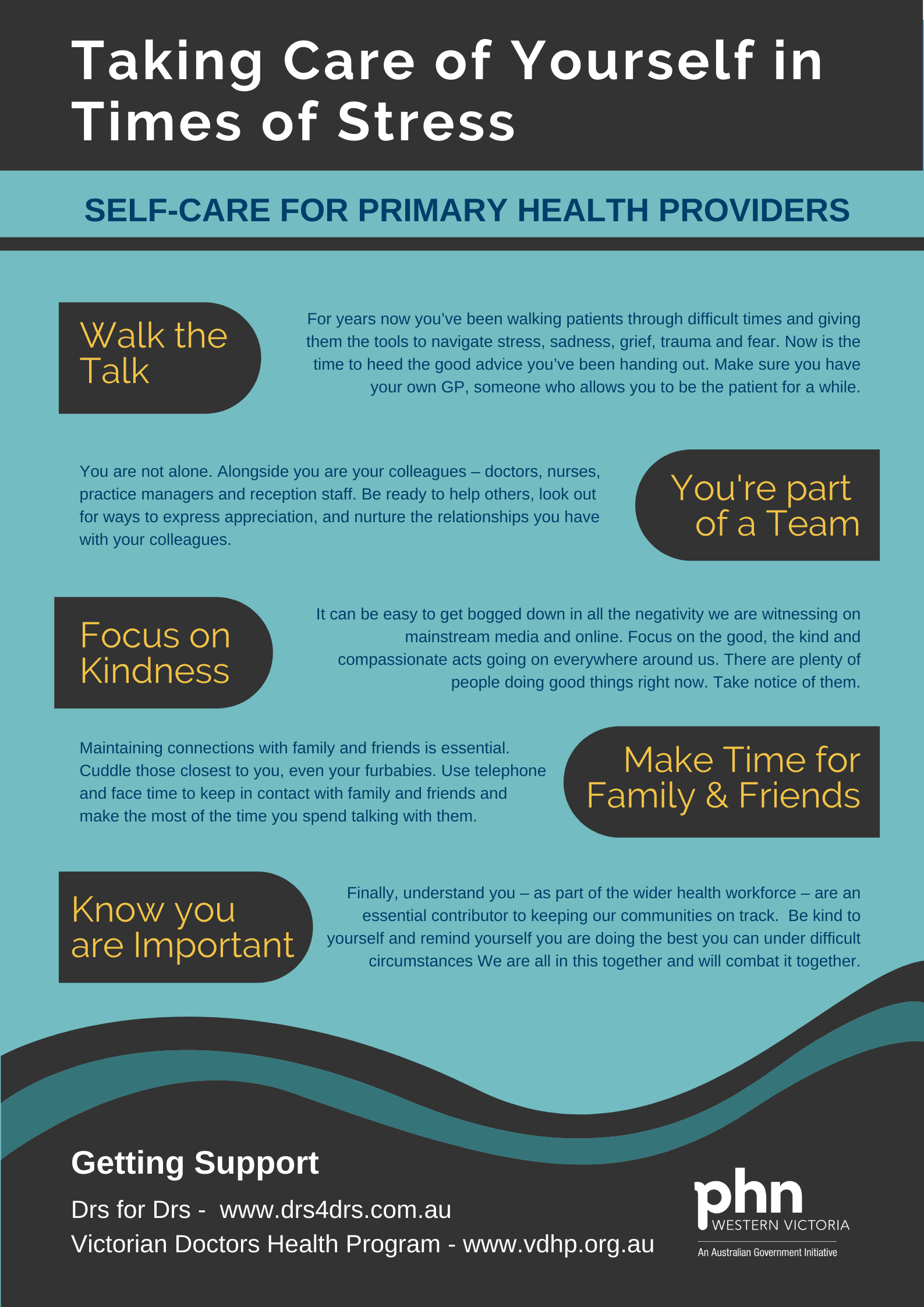 Taking Care of Yourself in Times of Stress - Self Care for Primary Health Providers
